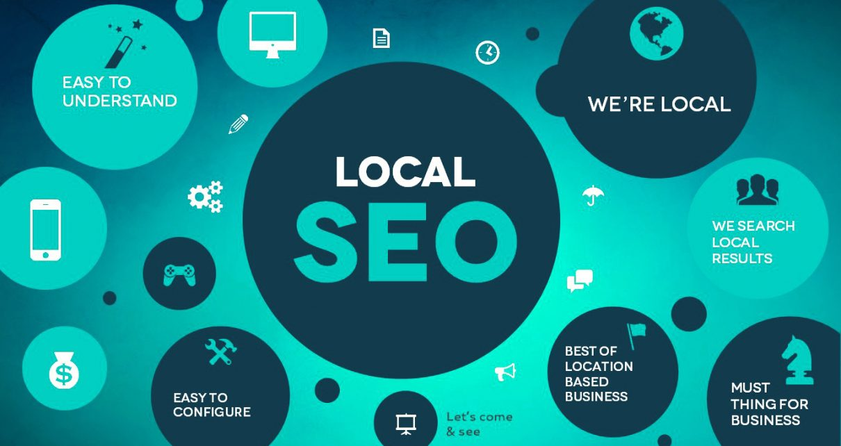 Digital Local Area Marketing