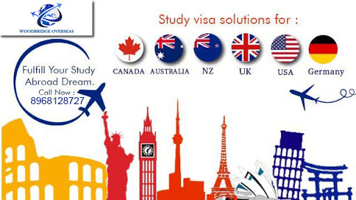 Study abroad consultants in Chandigarh
